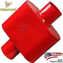TOTALFLOW 343015 Single Chamber Universal 3