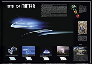 """American Educational States of Matter Science Poster, 36"""" Width x 26"""" Length"""
