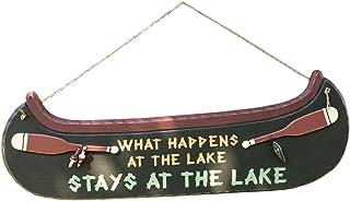 Best lake decor wholesale Reviews