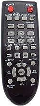 Best New Replacement Remote Control for Samsung HW-F450/ZA HW-F450 PS-WF450 HW-F355 Soundbar Review