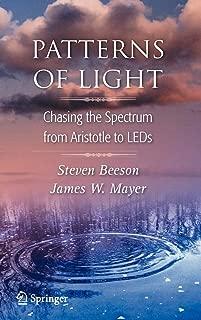 أنماط مختلفة من الضوء: Chasing في طيف من aristotle إلى لمبات LED