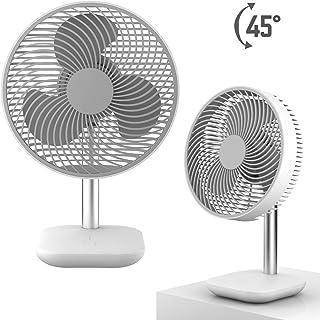 Mini Ventilador de Mesa, Ventilador Pequeño USB con 4 Velocidad, Ventilador de Escritorio Silencioso Portátil, Blanco
