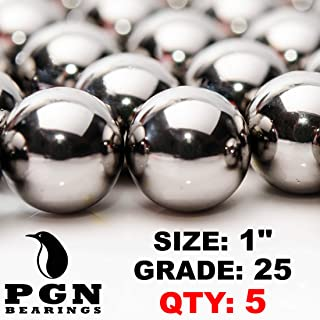 PGN - 1