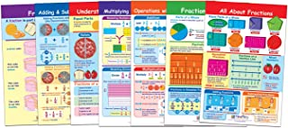 Best 7th grade science bulletin boards Reviews
