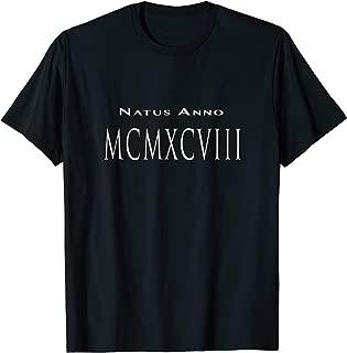 mcmxcviii roman numerals