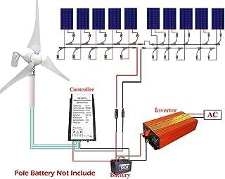 ECO-WORTHY 1400W Off Grid Kit de carga del sistema solar y e