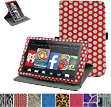 Fire HD 10 2015 Rotating Case,Mama Mouth 360 Degree Rotary Stand with Cute Cover for 10.1