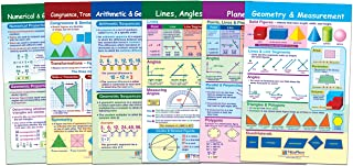 angle posters for classroom