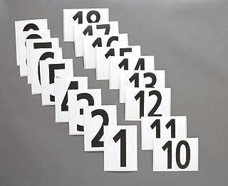 压力敏感 3 1/2 英寸臀部数字(#'s 10-18)
