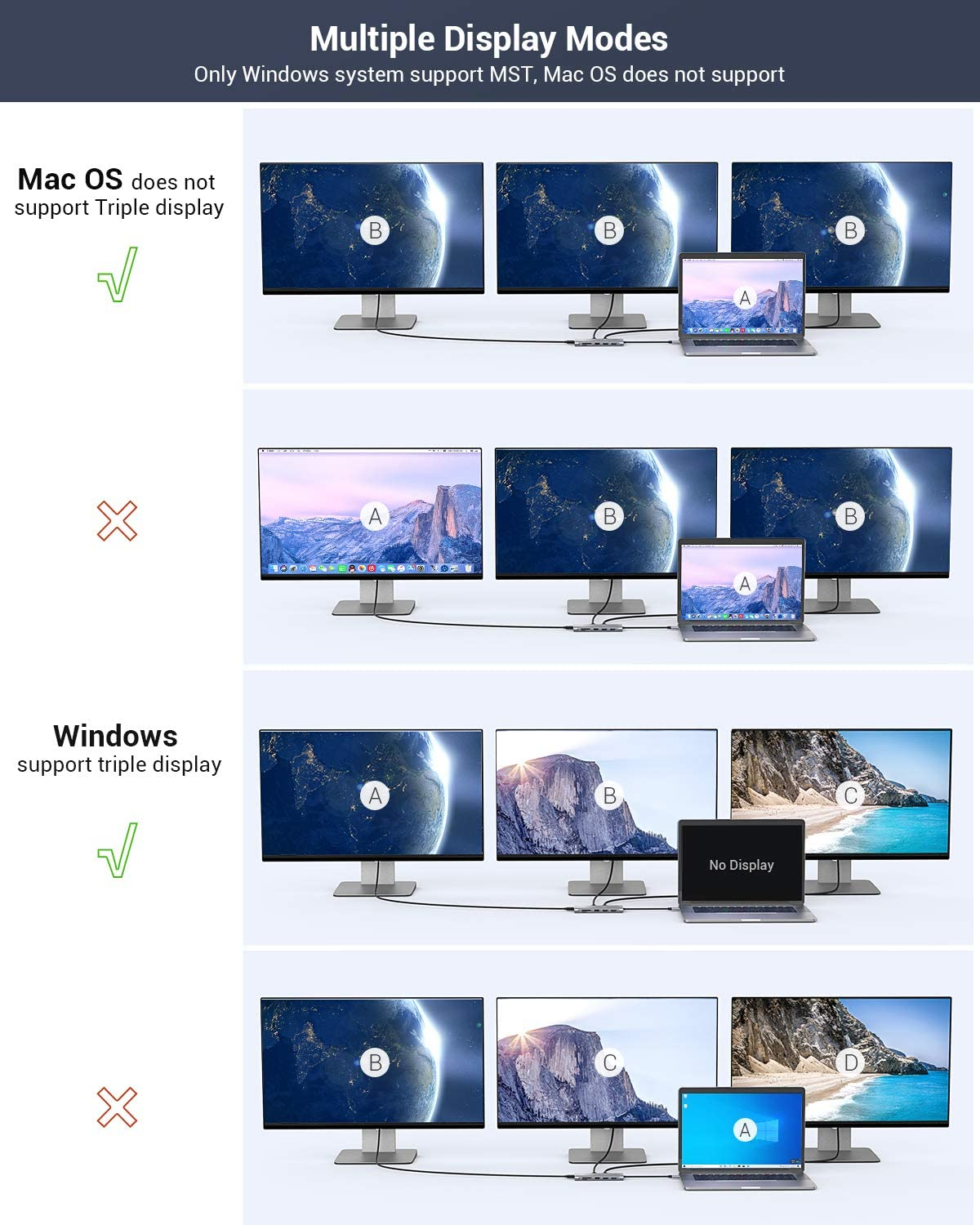 Docking Station, USB C Docking Station, USB C Hub 13 in 1 Triple Display with 100W PD Charging, 2 HDMI, DP, USB-C Data Transfer, 3 USB 3.0, 2 USB 2.0 for MacBook Pro and Type C Laptops