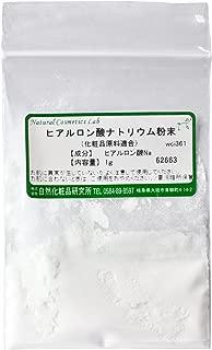 ヒアルロン酸ナトリウム 粉末 1g 化粧品原料