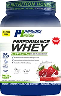 Performance Inspired Nutrition Whey Protein, Strawberries & Cream, 2lb