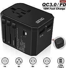 LOETAD Travel Adapter International Travel Plug Adaptor Universal Worldwide Use 33W USB C QC PD Fast Charge with Double Fuse