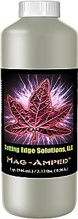 cutting edge solutions foliar spray