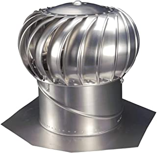 Best attic dome cover Reviews
