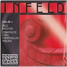 Thomastik-Infeld Violin Strings (IR02)