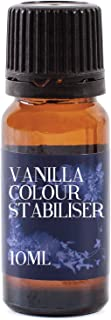 vanilla white color stabilizer
