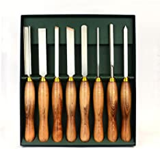 crown chisels