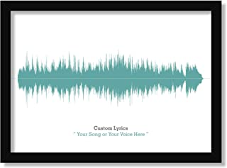 LAB NO 4 Custom Song - Soundwave Print, Personalized Voice Framed Poster in (11