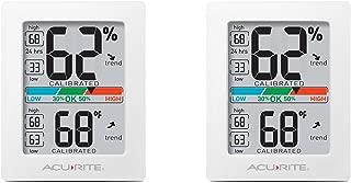 AcuRite 01083 Pro Accuracy Indoor Temperature and Humidity Monitor, Original Version2-Pack
