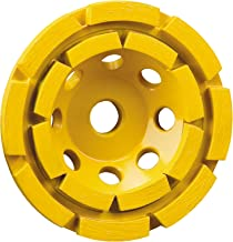 Best 5 inch angle grinder wheels Reviews