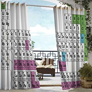 Andrea Sam Fashions Drape Periodic Table,Colorful Chemistry Science Club Print for Teacher Students,Purple Green Black and White,W96 xL84 Outdoor Curtain Waterproof Rustproof Grommet Drape