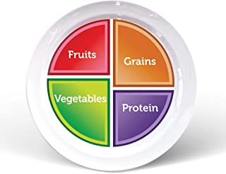 Choose MyPlate 10 inch Plate for Adults & Teens, Healthy Food and Portion Control