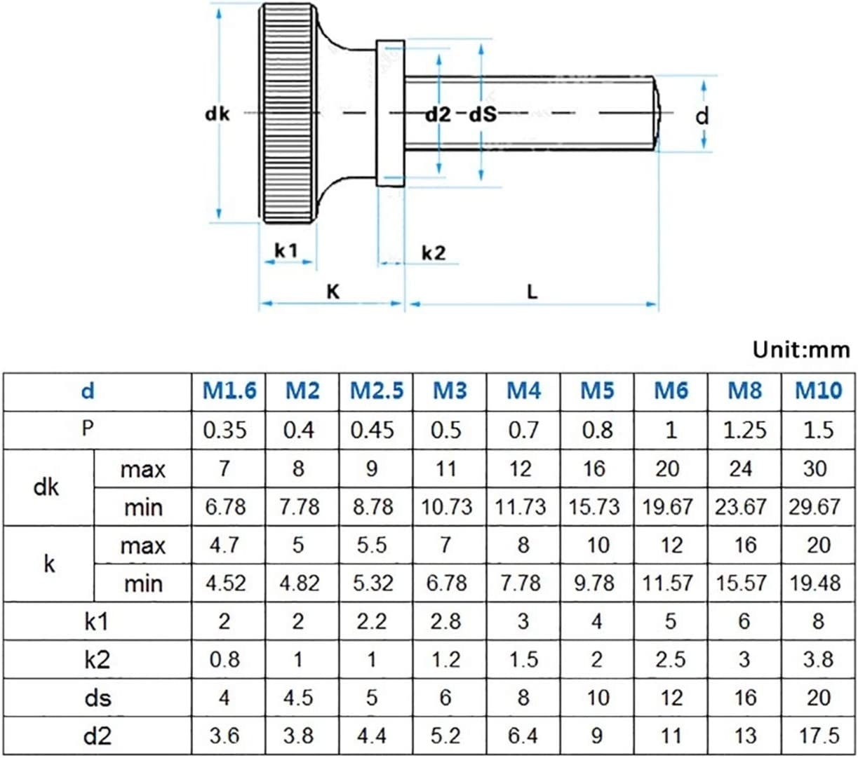 Screw screw 5 10 SEAL limited product 20Pcs Long Beach Mall GB834 Knurling Steel Head M4 Carbon Knurl