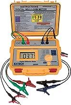 Extech 380580 Battery Powered Milliohm Meter