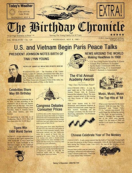 The Birthday Chronicle What Happened On The Month Year You Were Born Birthdates From 01 01 1900 To 12 31 2016 Letter Size 8 5 Inches X 11 Inches Old Parchment Art Background Frame Optional