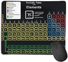 Tappetino per Mouse - Tavola periodica Degli elementi Tappetino per Mouse da gioco rettangolare in Gomma antiscivolo