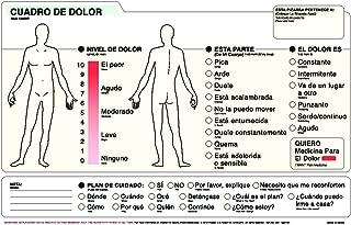 EZ Board Vidatak Patient Communication Board, Spanish