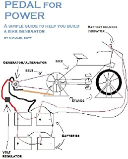 Best human powered bicycle generator Reviews
