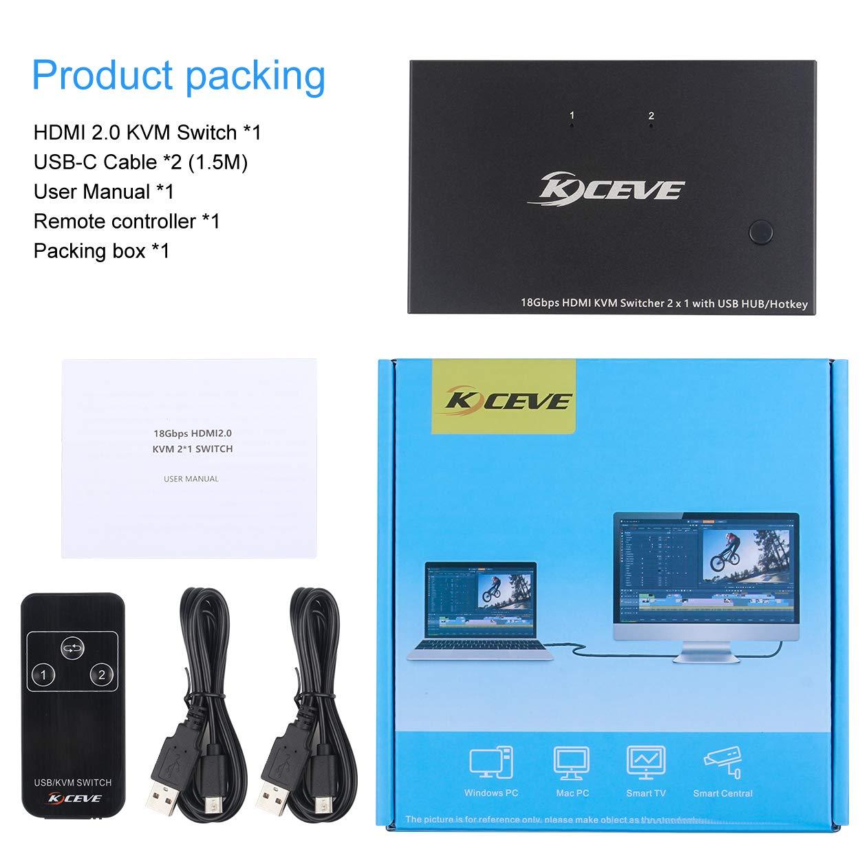 alpha-ene.co.jp USB Switch 4K@30Hz HDMI Switcher Box with 4 USB ...