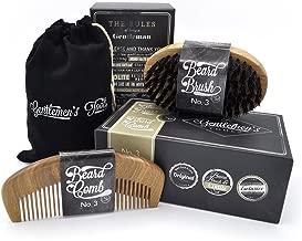 Best brooklyn grooming company Reviews