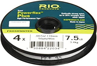 Rio Big Nasty Tippet