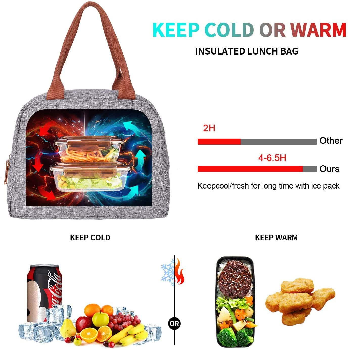 CXWMZY Lunch Bag Cooler Bag for Women Tote Bag Insulated Lunch Box Water-resistant Thermal Lunch Bag Leak Proof Liner Lunch Bags for Men women Picnic Boating Beach Fishing Work