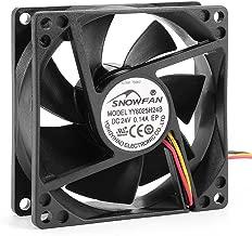 uxcell 80mm x 80mm x 25mm 24V DC Cooling Fan Long Life Dual Ball Bearing PC Case Fan