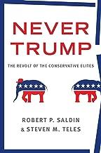 Never Trump: The Revolt of the Conservative Elites