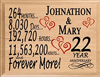 Broad Bay 22 Year Personalized 22nd Anniversary Wedding Gift for Wife Husband Couple Him Her