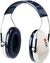 Low Profile Folding Ear Muff H6f/V