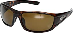 7500ebccae Tribute. Like 7. SunCloud Polarized Optics