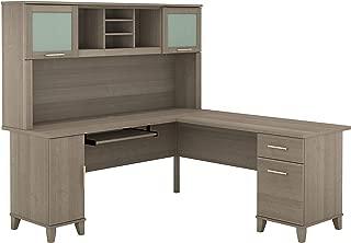 Best desks office furniture Reviews