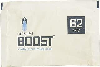 Integra Boost Humidiccant 62% RH Humidity Control in 67g