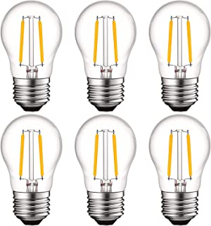Best 400 lumens led Reviews