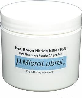boron nitride cosmetic powder