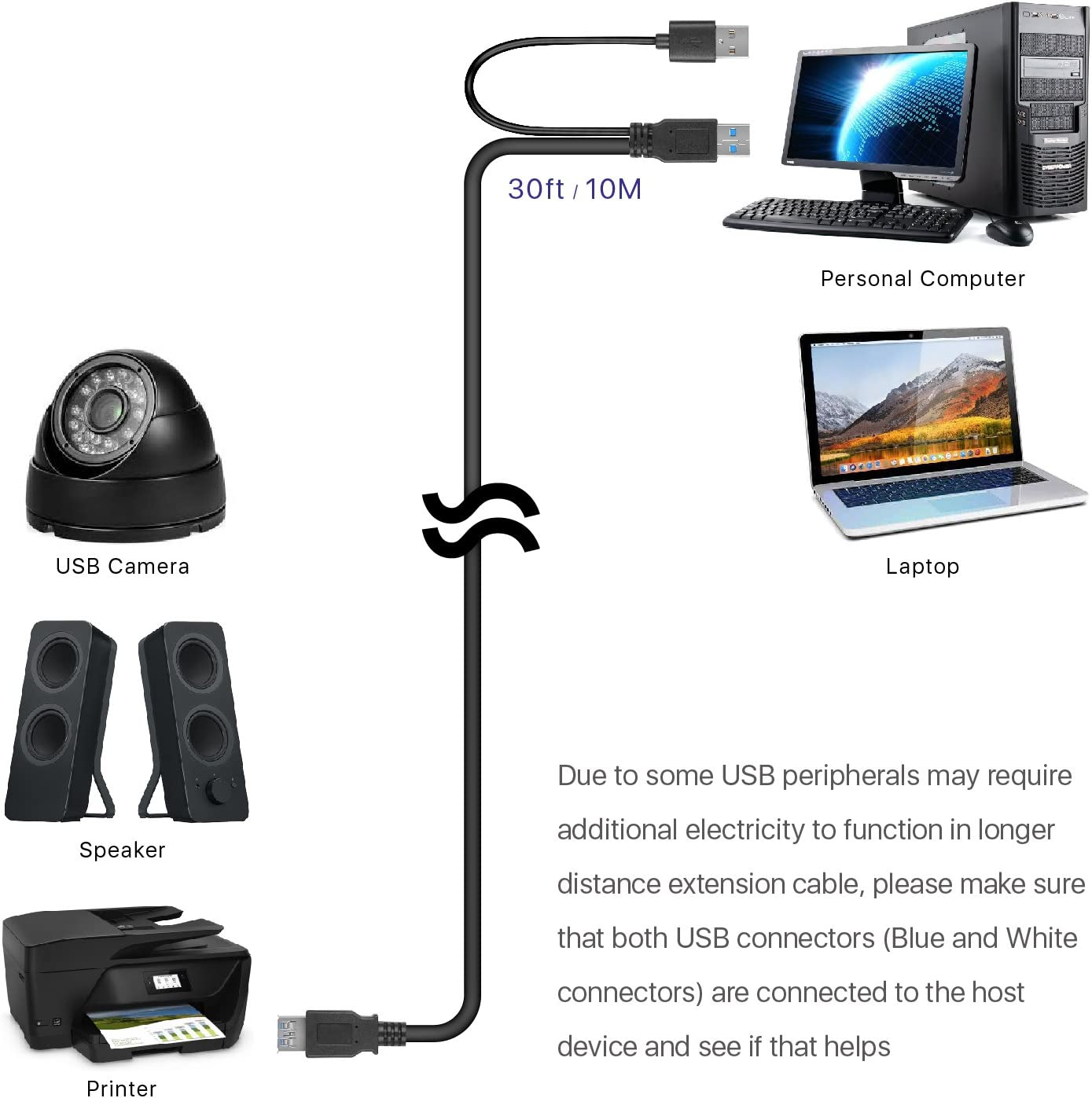 Mouse SuperSpeed USB 3.0 Active Extender Cord Repeater Booster Type A Male to A Female for External Hard Drive Mac Windows USB Hub TNP USB Extension Cable 30 ft Scanner VR Keyboard Printer