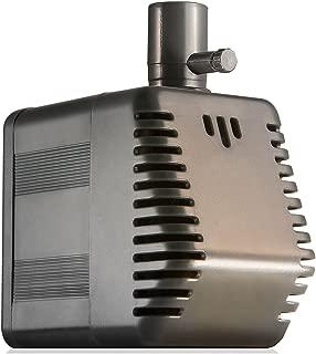 rio 600 pump
