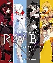 Best rwby comic book Reviews