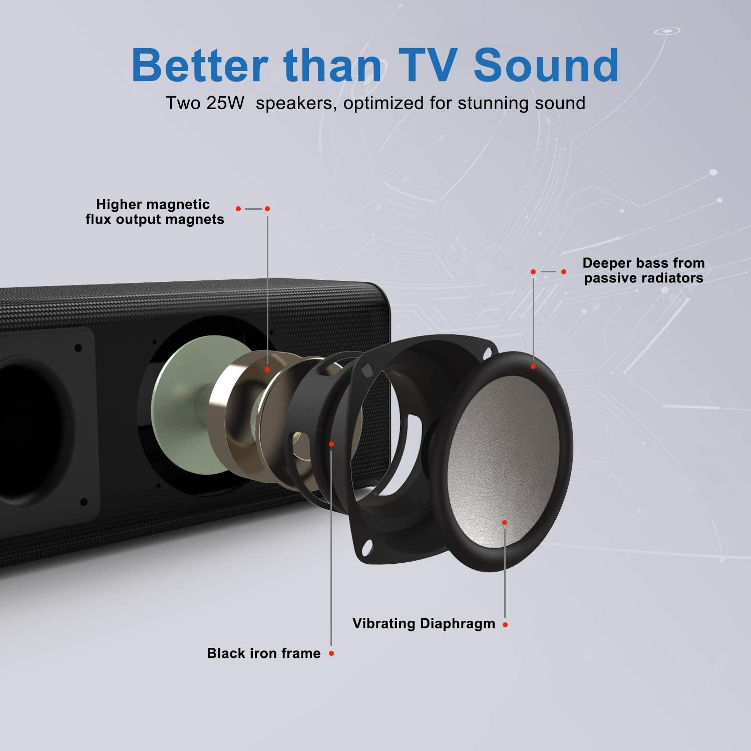 Buy BESTISAN Sound Bar with Bluetooth 5.0, Wired Sound Bars for TV, Home  Theater Audio Sound Bar with Sub-Out Port Works with Subwoofer (50 Watts,  Bass Adjustable, Deep Bass, 20 Inch) 2021